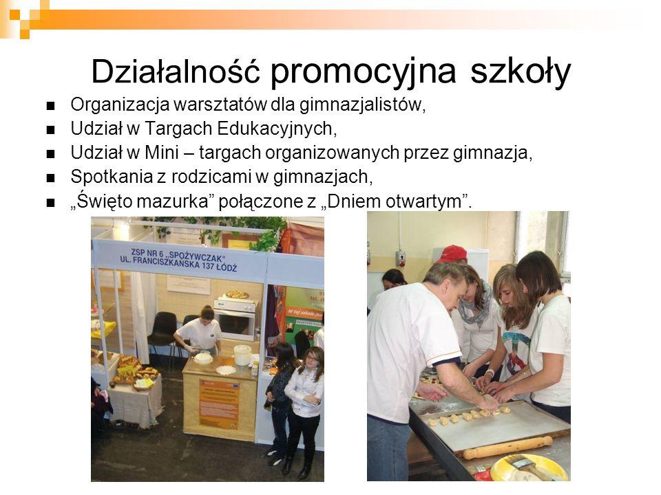 Działalność promocyjna szkoły Organizacja warsztatów dla gimnazjalistów, Udział w Targach Edukacyjnych, Udział w Mini – targach organizowanych przez g