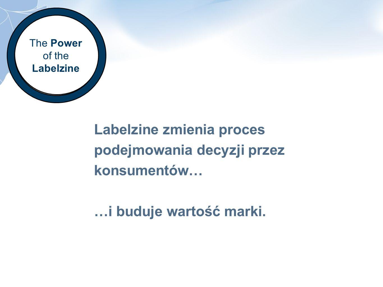 Labelzine zmienia proces podejmowania decyzji przez konsumentów… …i buduje wartość marki. The Power of the Labelzine