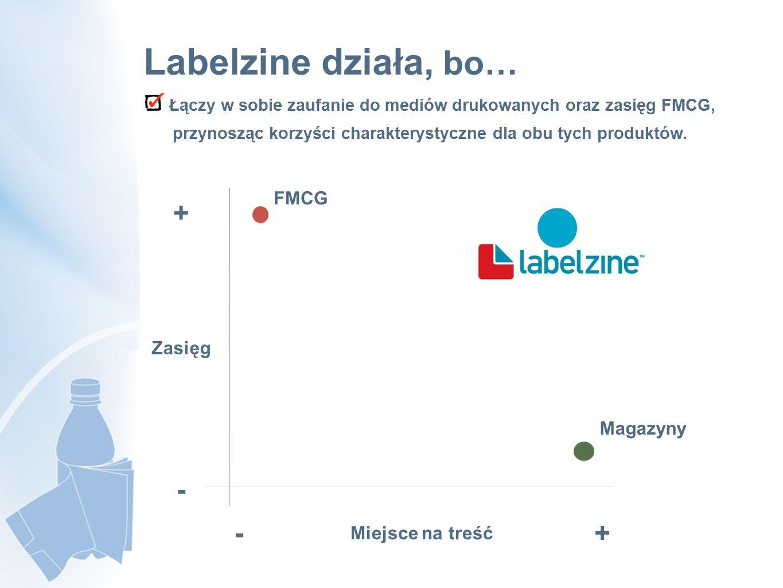 Łączy w sobie zaufanie do mediów drukowanych oraz zasięg FMCG, przynosząc korzyści charakterystyczne dla obu tych produktów. Zasięg Miejsce na treść +