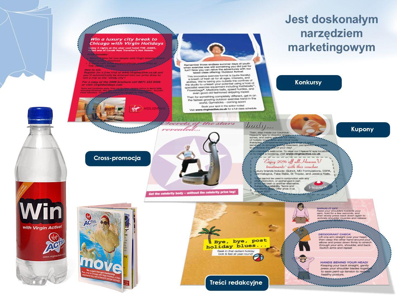 Cross-promocja Konkursy KuponyTreści redakcyjne Jest doskonałym narzędziem marketingowym