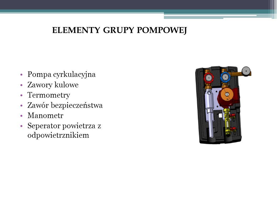 ELEMENTY GRUPY POMPOWEJ Pompa cyrkulacyjna Zawory kulowe Termometry Zawór bezpieczeństwa Manometr Seperator powietrza z odpowietrznikiem