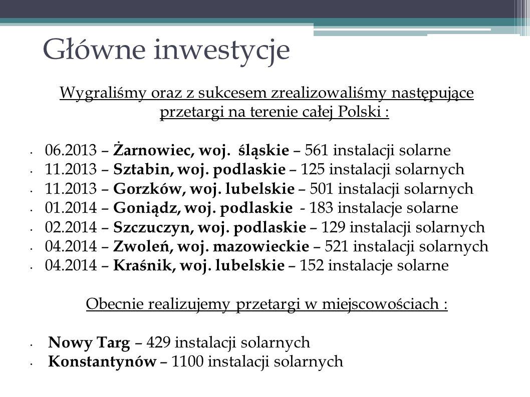 Wygraliśmy oraz z sukcesem zrealizowaliśmy następujące przetargi na terenie całej Polski : 06.2013 – Żarnowiec, woj. śląskie – 561 instalacji solarne