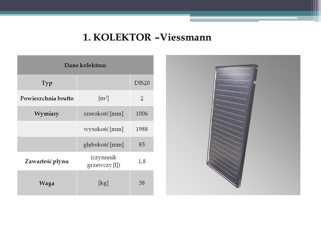 1. KOLEKTOR –Viessmann Dane kolektora: Typ DIS20 Powierzchnia brutto [m 2 ] 2 Wymiary szerokość [mm]1006 wysokość [mm]1988 głębokość [mm]85 Zawartość
