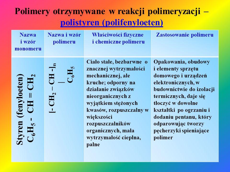 Polimery otrzymywane w reakcji polimeryzacji – polistyren (polifenyloeten) polistyren (polifenyloeten) Nazwa i wzór monomeru Nazwa i wzór polimeru Wła