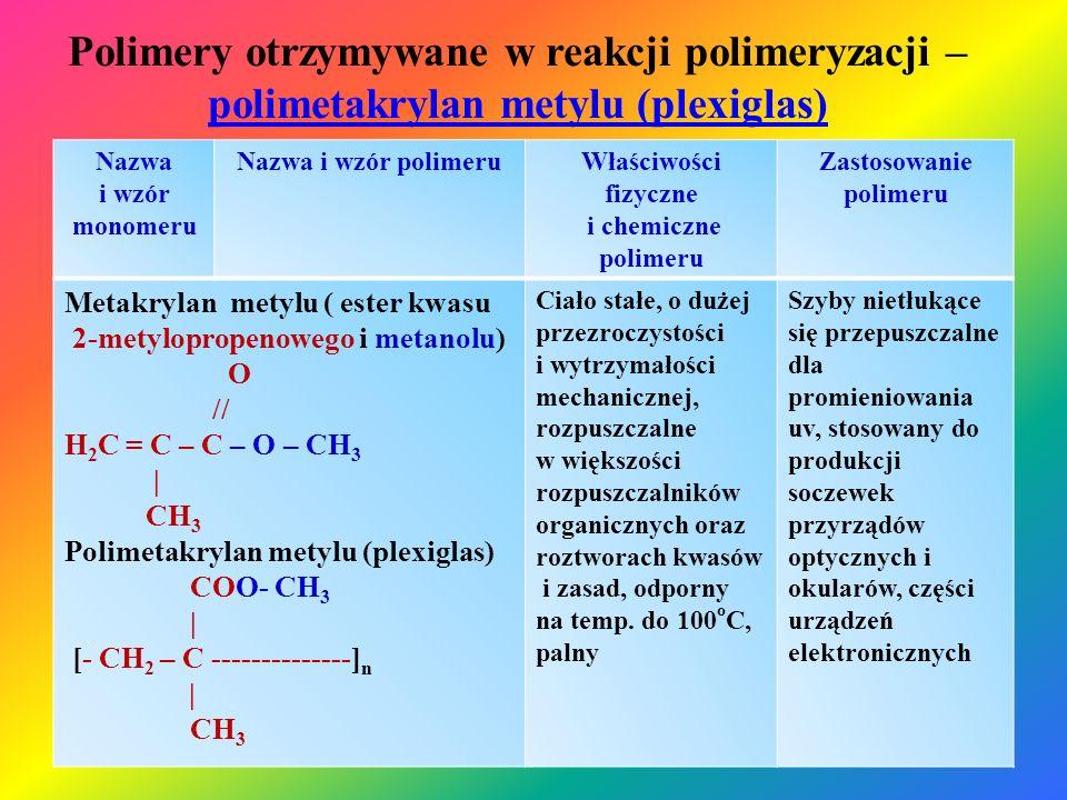 Polimery otrzymywane w reakcji polimeryzacji – polimetakrylan metylu (plexiglas) polimetakrylan metylu (plexiglas) Nazwa i wzór monomeru Nazwa i wzór