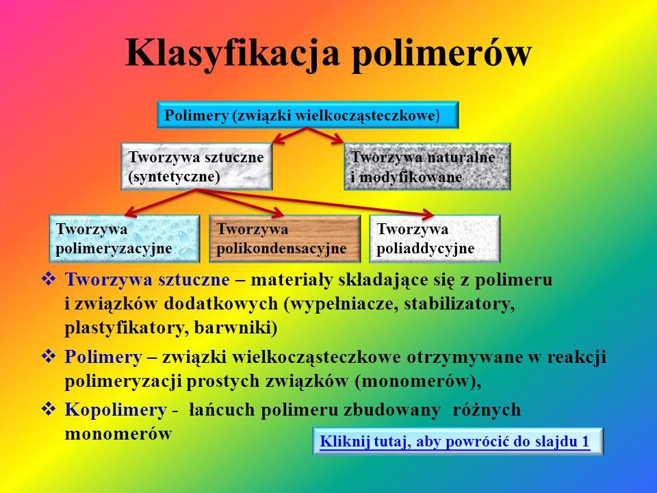 Polimery otrzymywane w reakcji polimeryzacji – polioctan winylu polioctan winylu Nazwa i wzór monomeru Nazwa i wzór polimeru Właściwości fizyczne i chemiczne polimeru Zastosowanie polimeru Octan winylu (ester kwasu octowego i enolu) O // CH 3 – C – O – CH = CH 2 Polioctan winylu O - CO- CH 3 | [- CH 2 – CH ------] n Ciało stałe, bezbarwne, o małej wytrzymałości mechanicznej i cieplnej, wrażliwy na działanie stężonych kwasów i zasad oraz wielu rozpuszczalników organicznych, duża przyczepność do różnych materiałów, palny Produkcja farb emulsyjnych i lakierów, klejów