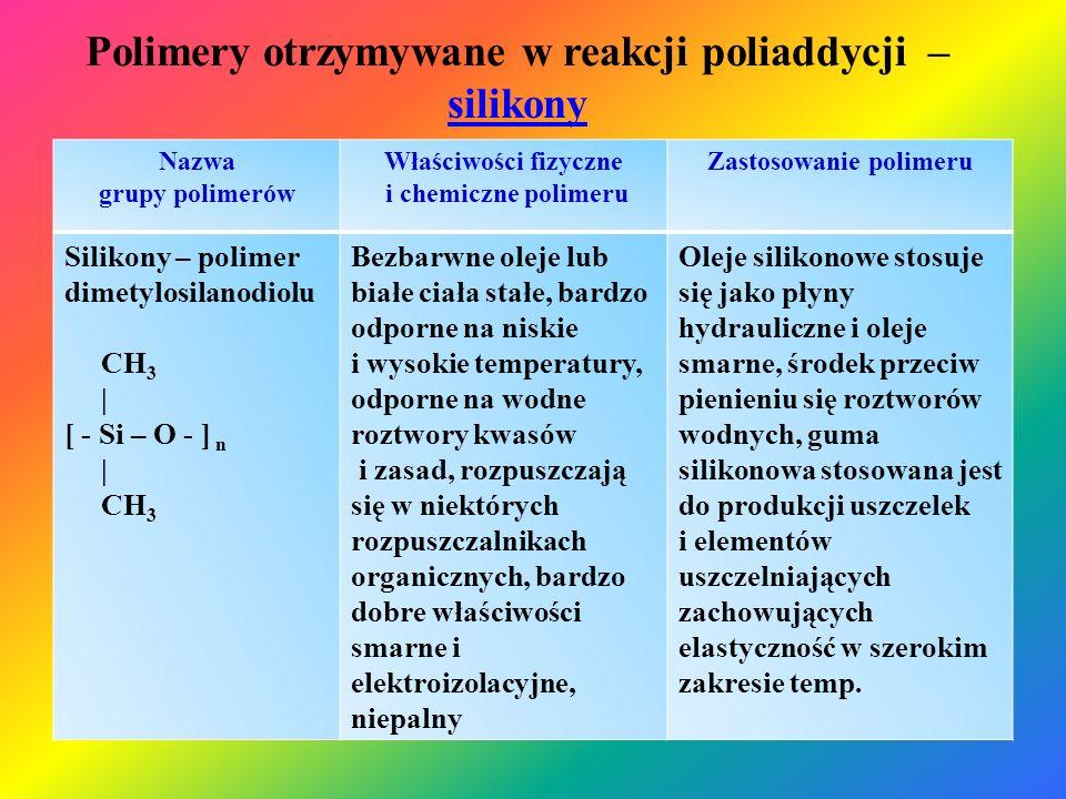 Polimery otrzymywane w reakcji poliaddycji – silikony silikony Nazwa grupy polimerów Właściwości fizyczne i chemiczne polimeru Zastosowanie polimeru S