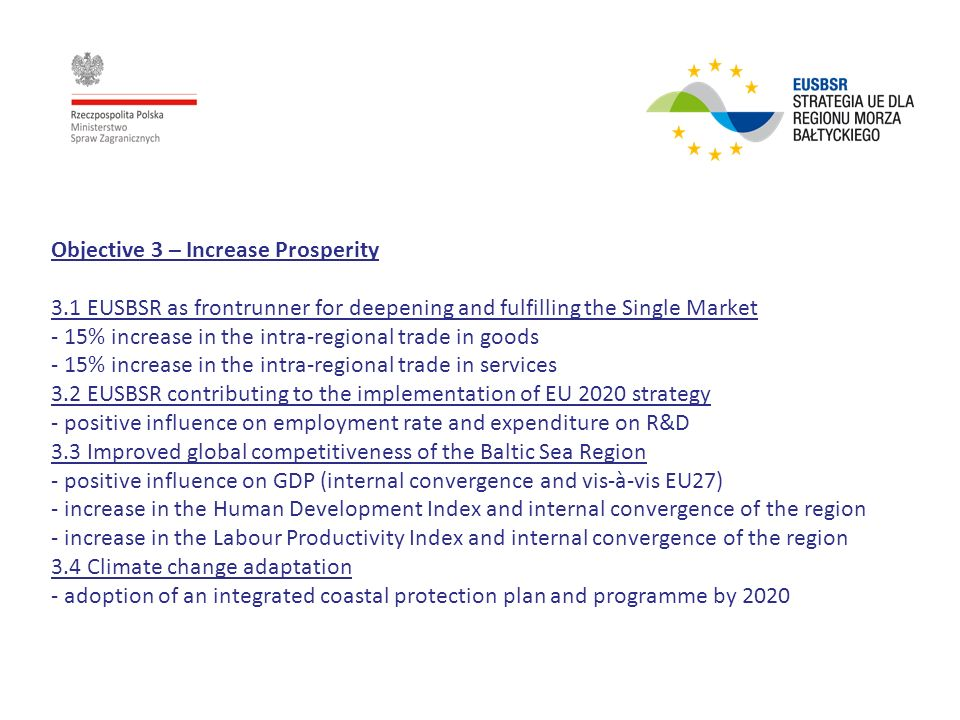 Objective 3 – Increase Prosperity 3.1 EUSBSR as frontrunner for deepening and fulfilling the Single Market - 15% increase in the intra-regional trade in goods - 15% increase in the intra-regional trade in services 3.2 EUSBSR contributing to the implementation of EU 2020 strategy - positive influence on employment rate and expenditure on R&D 3.3 Improved global competitiveness of the Baltic Sea Region - positive influence on GDP (internal convergence and vis-à-vis EU27) - increase in the Human Development Index and internal convergence of the region - increase in the Labour Productivity Index and internal convergence of the region 3.4 Climate change adaptation - adoption of an integrated coastal protection plan and programme by 2020
