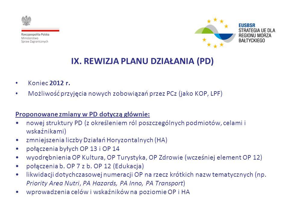 IX. REWIZJA PLANU DZIAŁANIA (PD) Koniec 2012 r. Możliwość przyjęcia nowych zobowiązań przez PCz (jako KOP, LPF) Proponowane zmiany w PD dotyczą główni