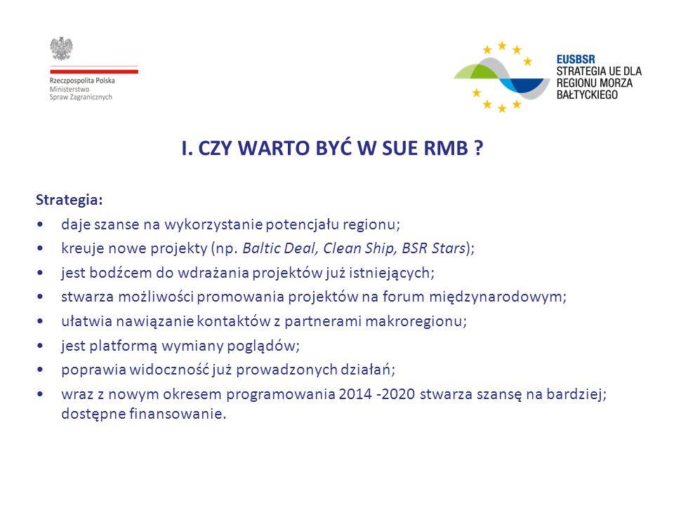 I. CZY WARTO BYĆ W SUE RMB ? Strategia: daje szanse na wykorzystanie potencjału regionu; kreuje nowe projekty (np. Baltic Deal, Clean Ship, BSR Stars)