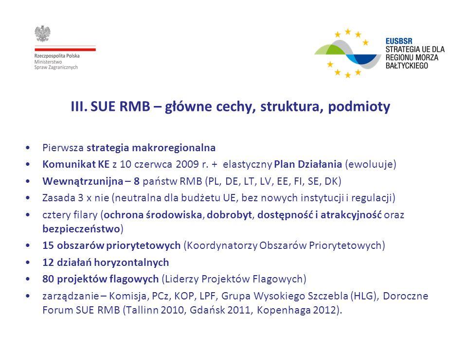 III. SUE RMB – główne cechy, struktura, podmioty Pierwsza strategia makroregionalna Komunikat KE z 10 czerwca 2009 r. + elastyczny Plan Działania (ewo
