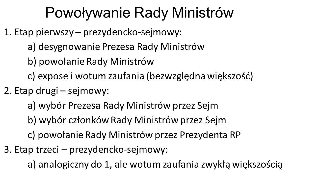 Powoływanie Rady Ministrów 1.