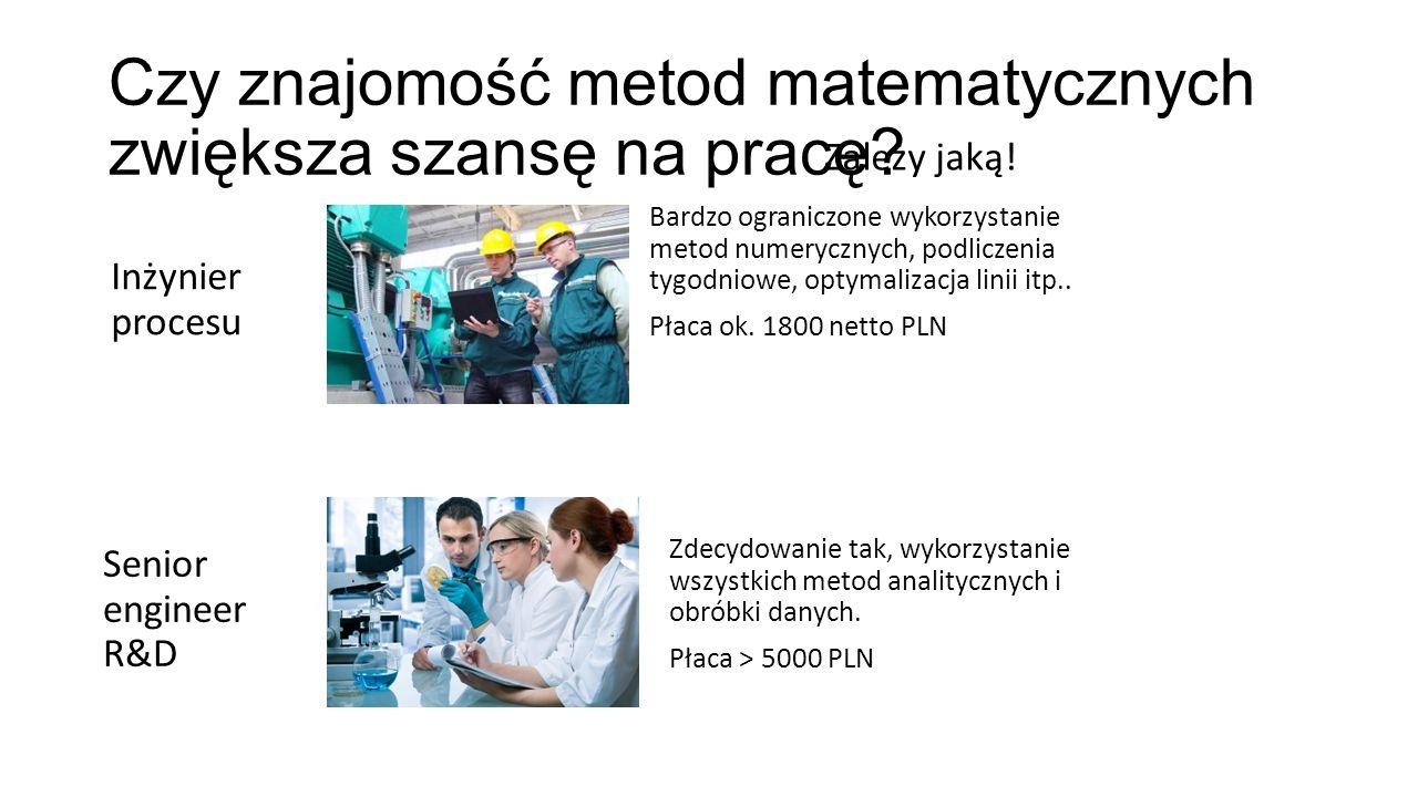 Czy znajomość metod matematycznych zwiększa szansę na pracę.