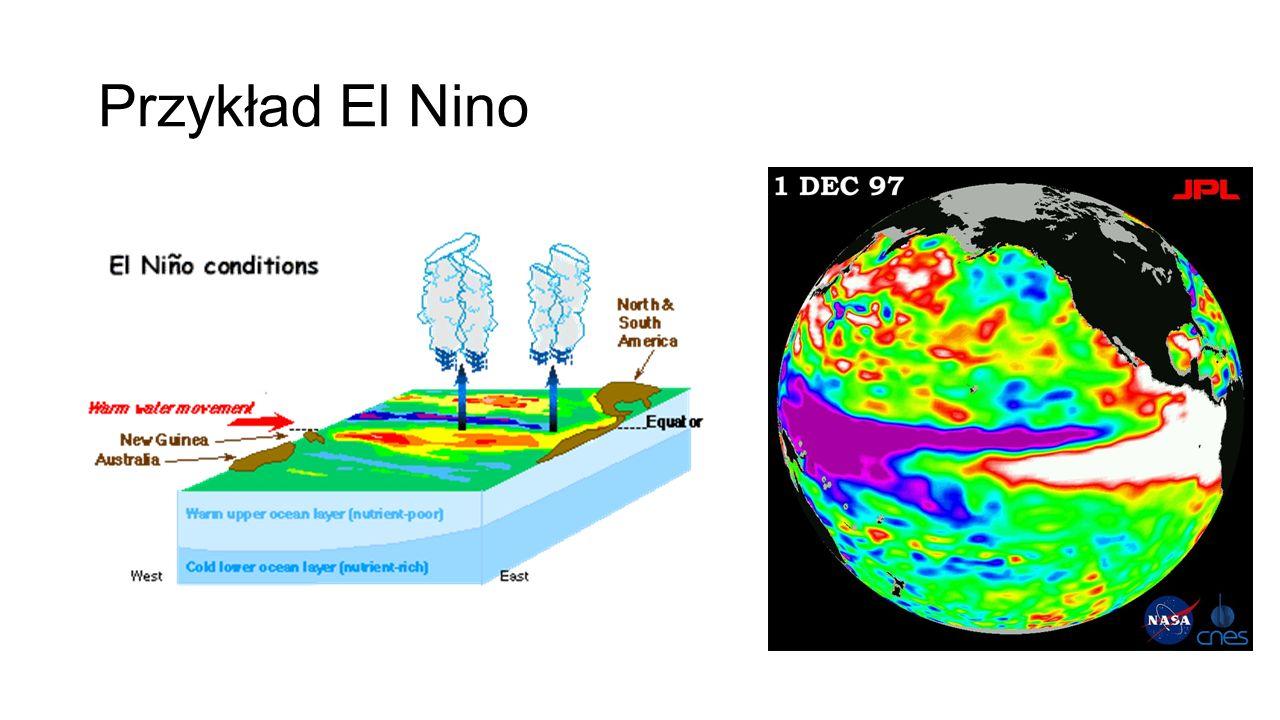 Przykład El Nino