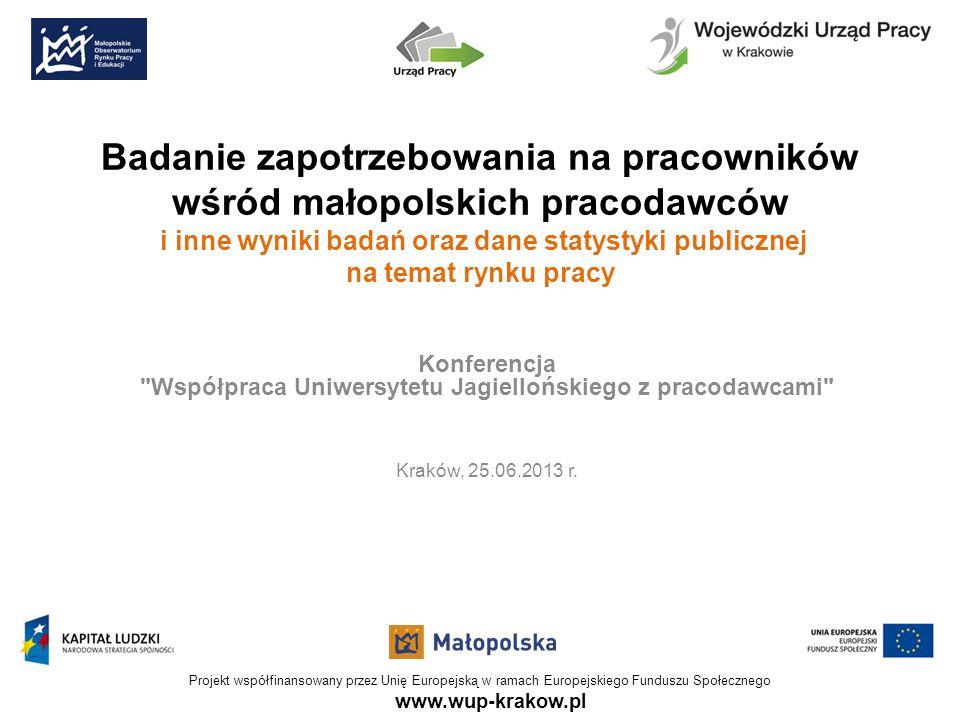 Kraków – zawody nadwyżkowe