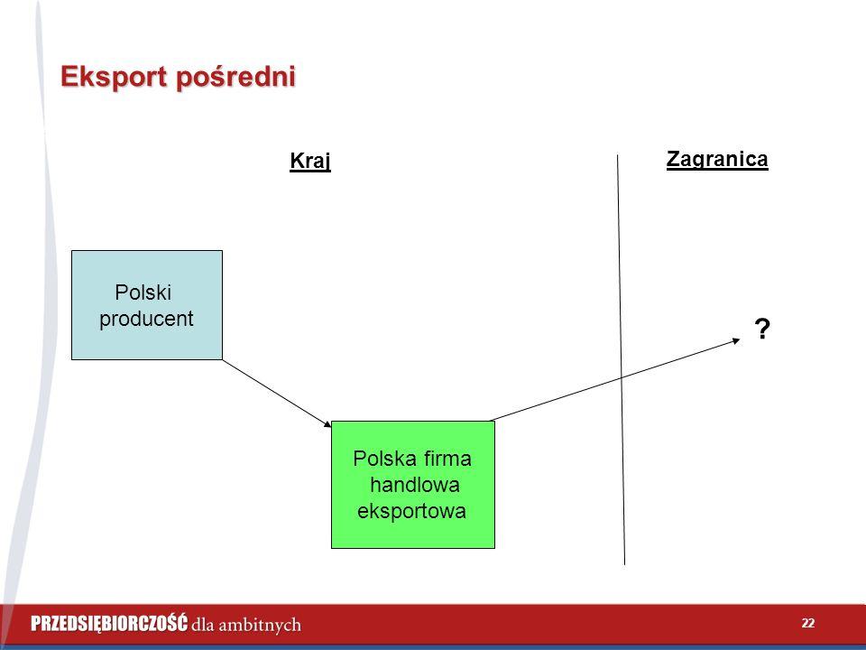 22 Eksport pośredni Polski producent Kraj Zagranica Polska firma handlowa eksportowa ?