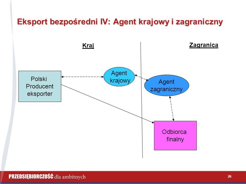 26 Eksport bezpośredni IV: Agent krajowy i zagraniczny Polski Producent eksporter Kraj Zagranica Odbiorca finalny Agent zagraniczny Agent krajowy