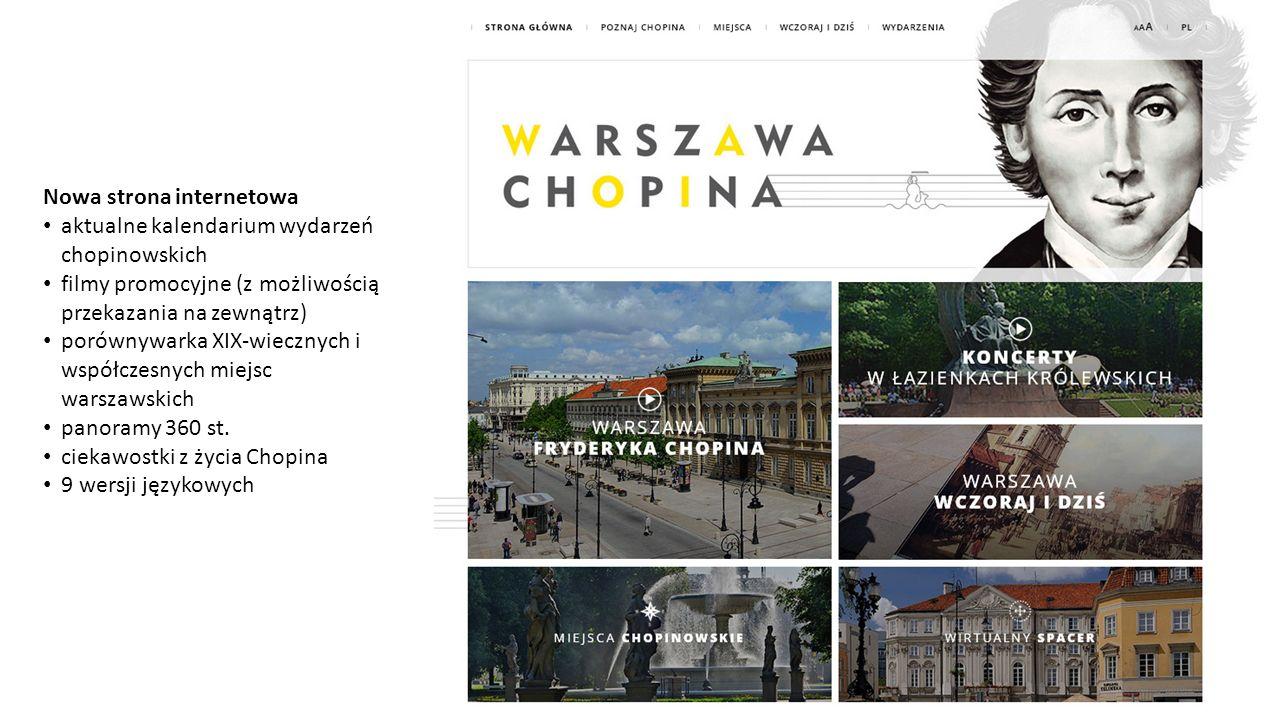 Nowa strona internetowa aktualne kalendarium wydarzeń chopinowskich filmy promocyjne (z możliwością przekazania na zewnątrz) porównywarka XIX-wiecznych i współczesnych miejsc warszawskich panoramy 360 st.