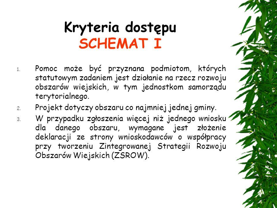 Kryteria dostępu SCHEMAT I 1.