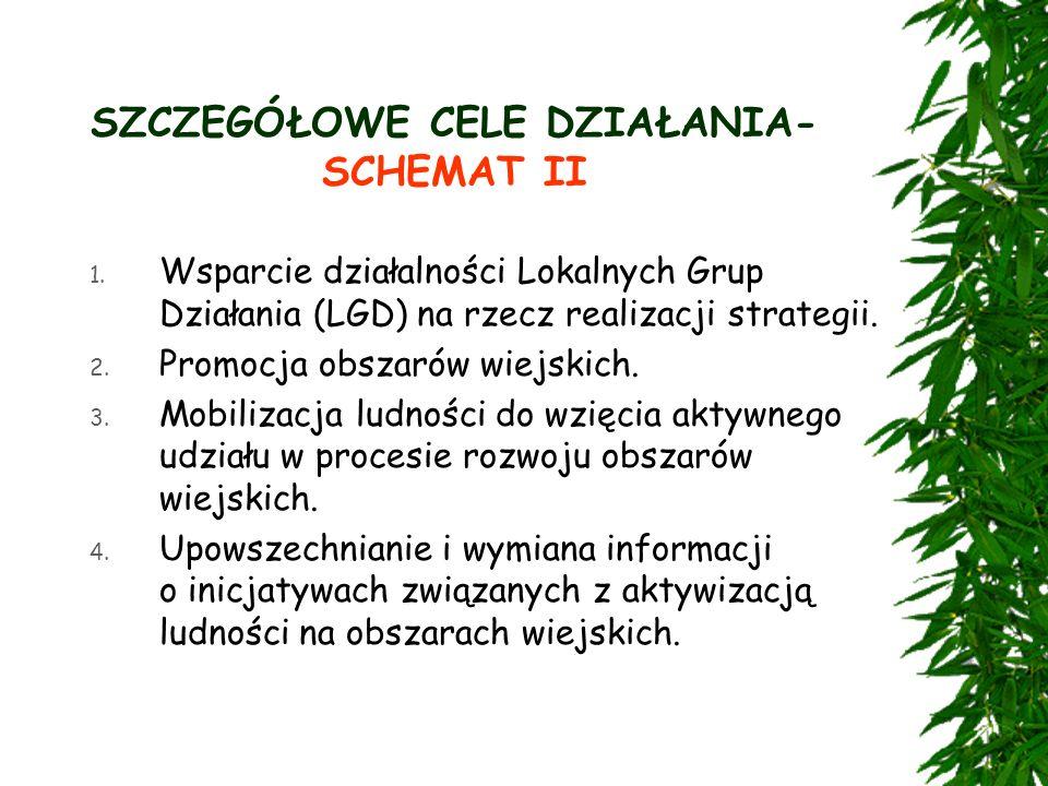 SZCZEGÓŁOWE CELE DZIAŁANIA- SCHEMAT II 1.