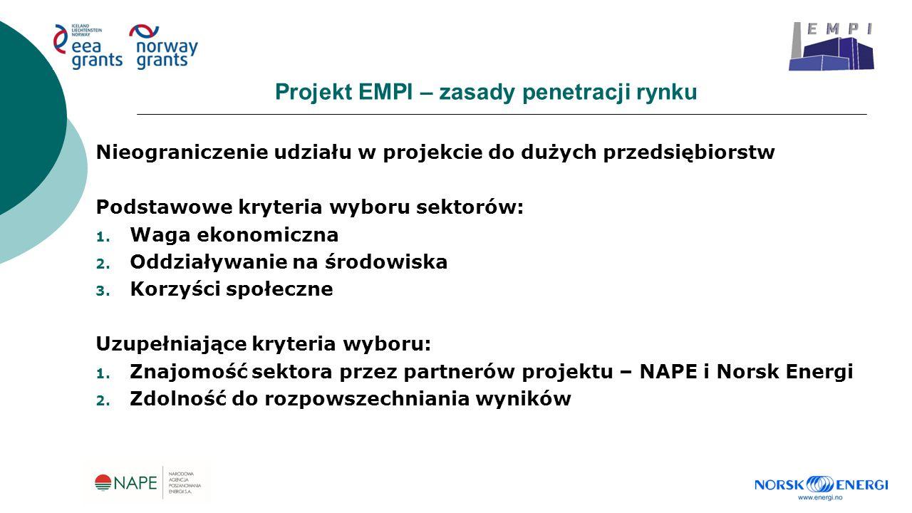 Projekt EMPI – zasady penetracji rynku Nieograniczenie udziału w projekcie do dużych przedsiębiorstw Podstawowe kryteria wyboru sektorów: 1. Waga ekon