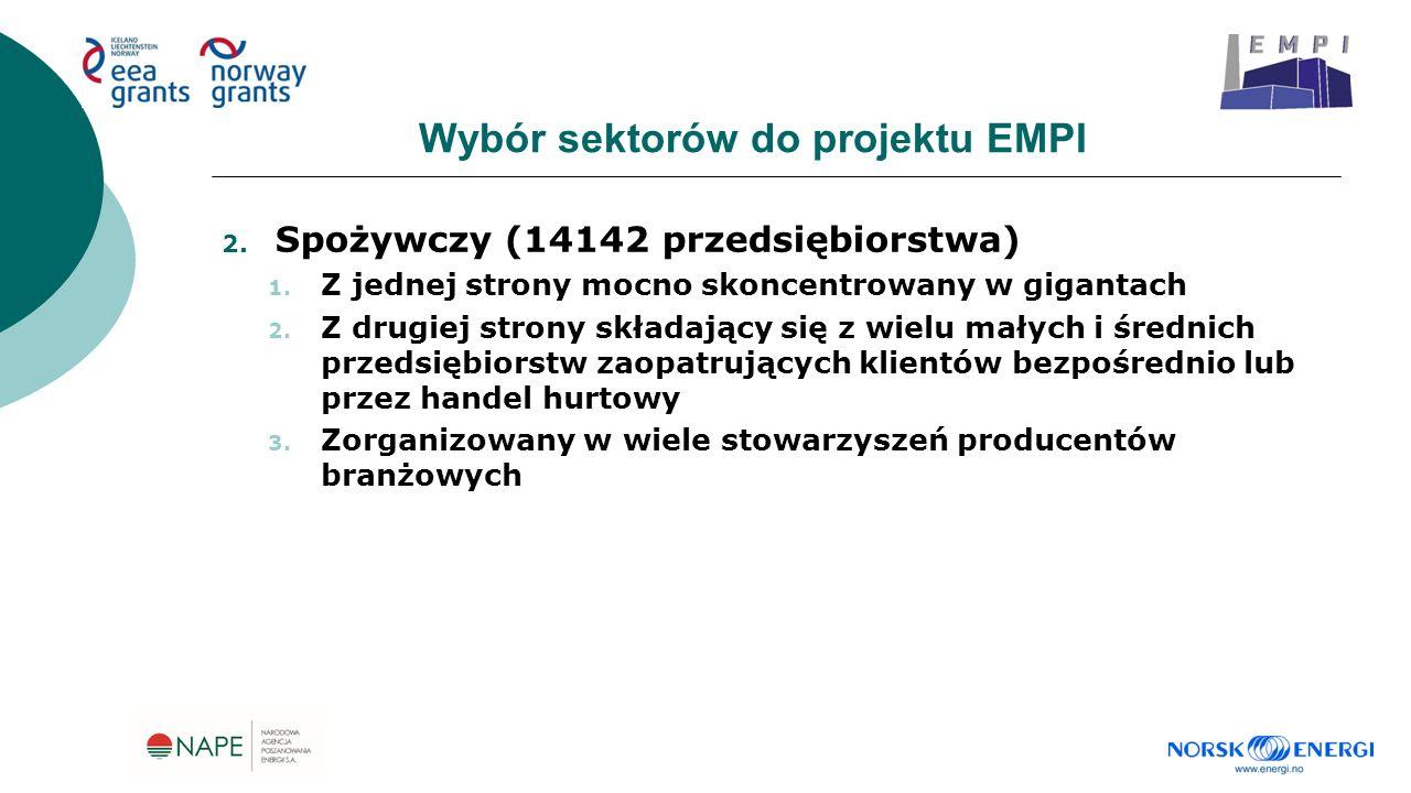 Wybór sektorów do projektu EMPI 2. Spożywczy (14142 przedsiębiorstwa) 1. Z jednej strony mocno skoncentrowany w gigantach 2. Z drugiej strony składają