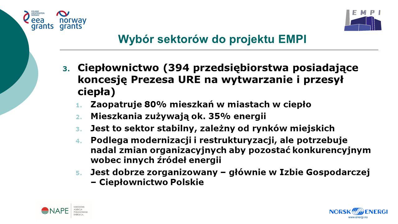 Wybór sektorów do projektu EMPI 3. Ciepłownictwo (394 przedsiębiorstwa posiadające koncesję Prezesa URE na wytwarzanie i przesył ciepła) 1. Zaopatruje