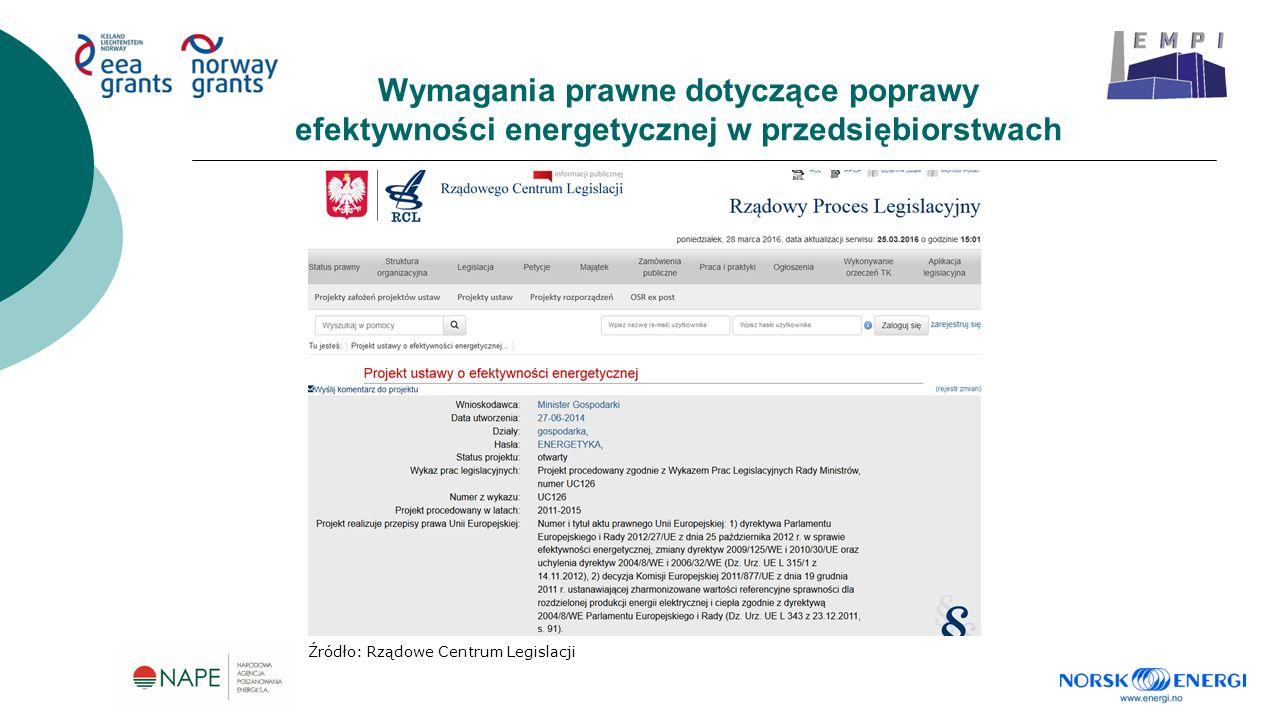 Wymagania prawne dotyczące poprawy efektywności energetycznej w przedsiębiorstwach Źródło: Rządowe Centrum Legislacji