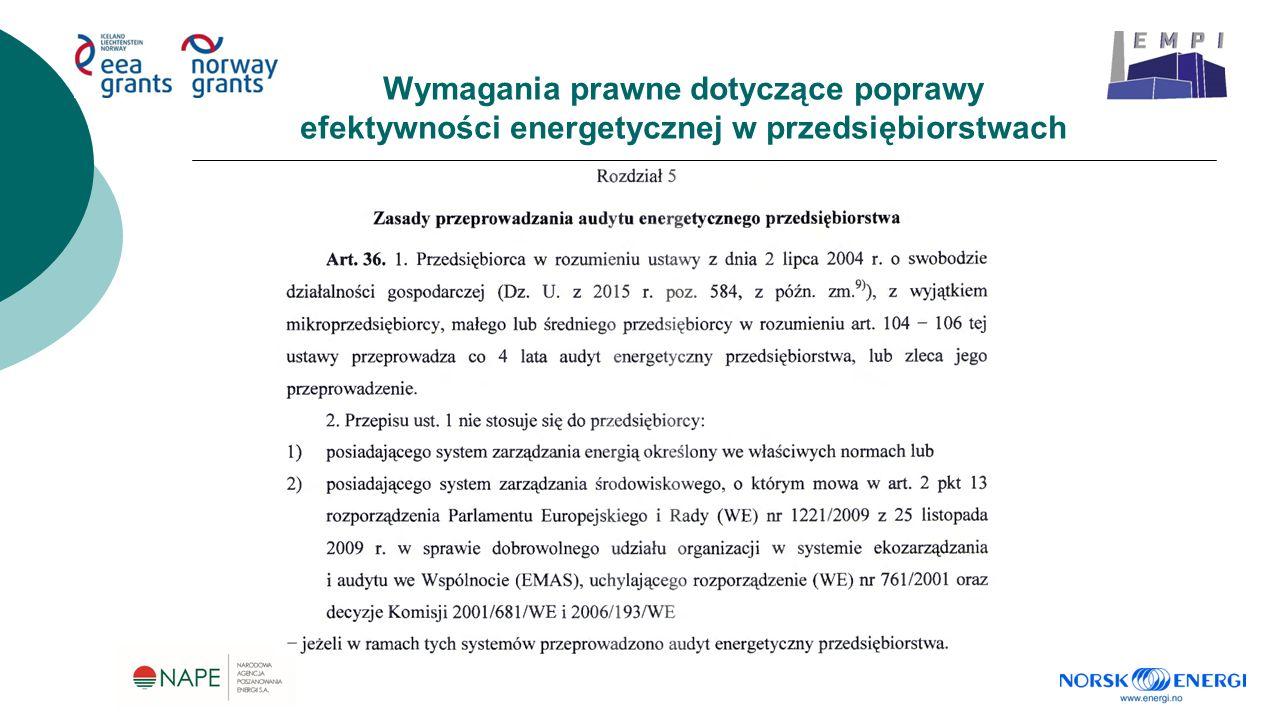 Wymagania prawne dotyczące poprawy efektywności energetycznej w przedsiębiorstwach