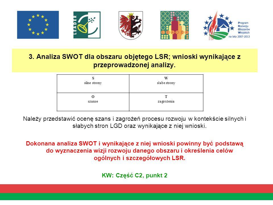 3. Analiza SWOT dla obszaru objętego LSR; wnioski wynikające z przeprowadzonej analizy.
