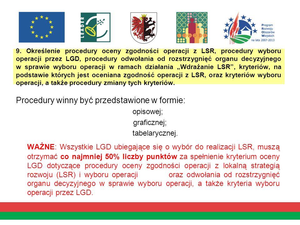9. Określenie procedury oceny zgodności operacji z LSR, procedury wyboru operacji przez LGD, procedury odwołania od rozstrzygnięć organu decyzyjnego w