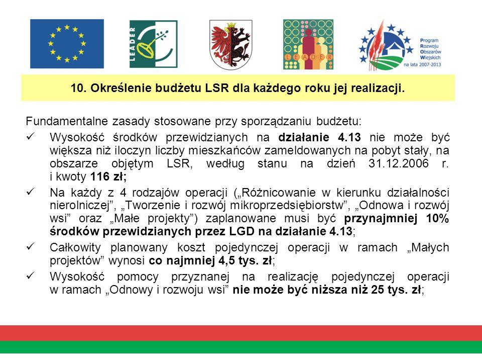 10. Określenie budżetu LSR dla każdego roku jej realizacji.