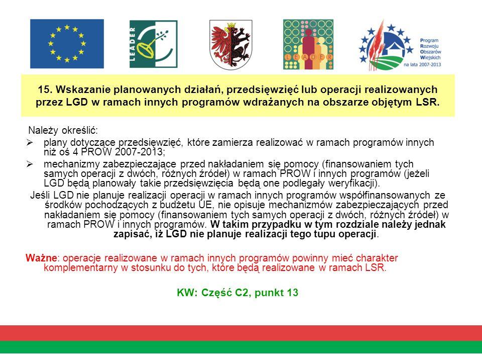 15. Wskazanie planowanych działań, przedsięwzięć lub operacji realizowanych przez LGD w ramach innych programów wdrażanych na obszarze objętym LSR. Na