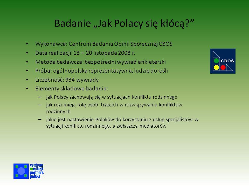"""Badanie """"Jak Polacy się kłócą? Wykonawca: Centrum Badania Opinii Społecznej CBOS Data realizacji: 13 – 20 listopada 2008 r."""