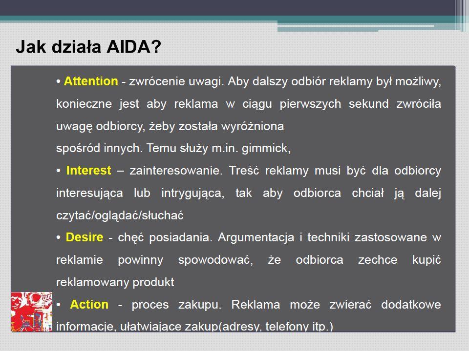 Jak działa AIDA?