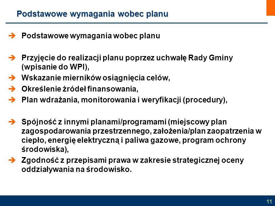 Podstawowe wymagania wobec planu  Podstawowe wymagania wobec planu  Przyjęcie do realizacji planu poprzez uchwałę Rady Gminy (wpisanie do WPI),  Ws