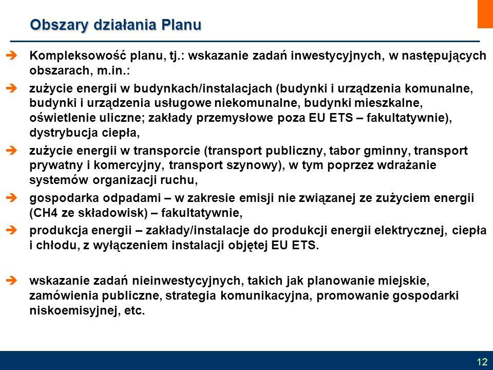 Obszary działania Planu  Kompleksowość planu, tj.: wskazanie zadań inwestycyjnych, w następujących obszarach, m.in.:  zużycie energii w budynkach/instalacjach (budynki i urządzenia komunalne, budynki i urządzenia usługowe niekomunalne, budynki mieszkalne, oświetlenie uliczne; zakłady przemysłowe poza EU ETS – fakultatywnie), dystrybucja ciepła,  zużycie energii w transporcie (transport publiczny, tabor gminny, transport prywatny i komercyjny, transport szynowy), w tym poprzez wdrażanie systemów organizacji ruchu,  gospodarka odpadami – w zakresie emisji nie związanej ze zużyciem energii (CH4 ze składowisk) – fakultatywnie,  produkcja energii – zakłady/instalacje do produkcji energii elektrycznej, ciepła i chłodu, z wyłączeniem instalacji objętej EU ETS.