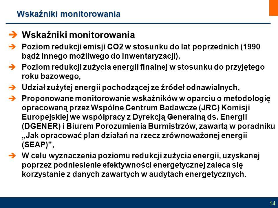 Wskaźnikimonitorowania Wskaźniki monitorowania  Wskaźniki monitorowania  Poziom redukcji emisji CO2 w stosunku do lat poprzednich (1990 bądź innego