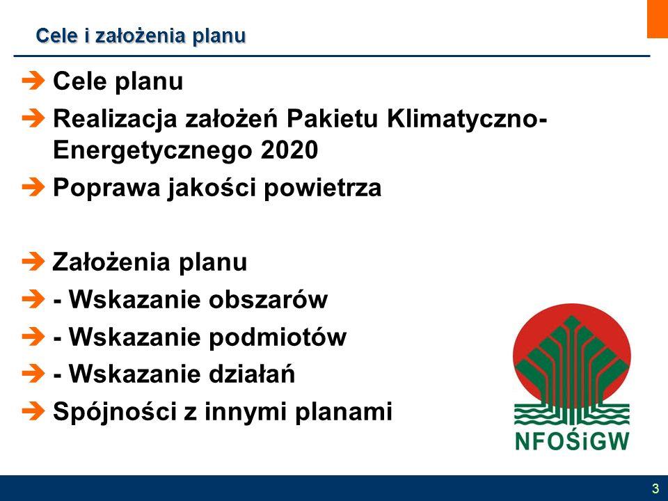 Cele i założenia planu 3  Cele planu  Realizacja założeń Pakietu Klimatyczno- Energetycznego 2020  Poprawa jakości powietrza  Założenia planu  - Wskazanie obszarów  - Wskazanie podmiotów  - Wskazanie działań  Spójności z innymi planami