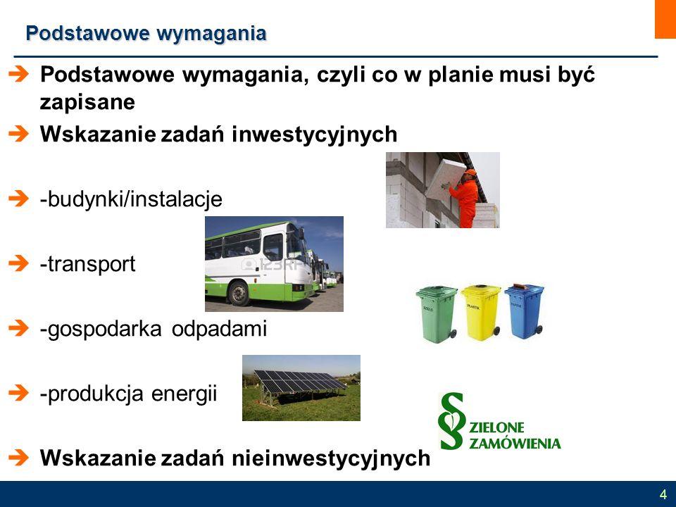  Podstawowe wymagania, czyli co w planie musi być zapisane  Wskazanie zadań inwestycyjnych  -budynki/instalacje  -transport  -gospodarka odpadami  -produkcja energii  Wskazanie zadań nieinwestycyjnych Podstawowe wymagania 4