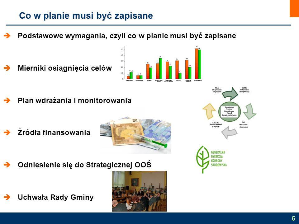  Podstawowe wymagania, czyli co w planie musi być zapisane  Mierniki osiągnięcia celów  Plan wdrażania i monitorowania  Źródła finansowania  Odni