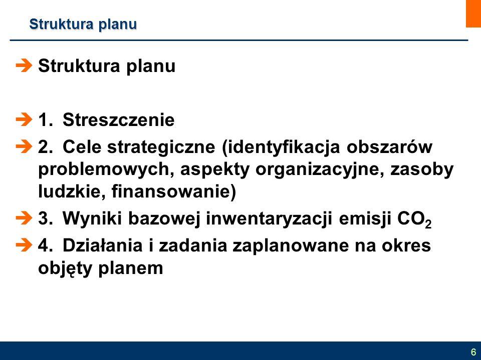 Strukturaplanu Struktura planu  Struktura planu  1.Streszczenie  2.Cele strategiczne (identyfikacja obszarów problemowych, aspekty organizacyjne, zasoby ludzkie, finansowanie)  3.Wyniki bazowej inwentaryzacji emisji CO 2  4.Działania i zadania zaplanowane na okres objęty planem 6