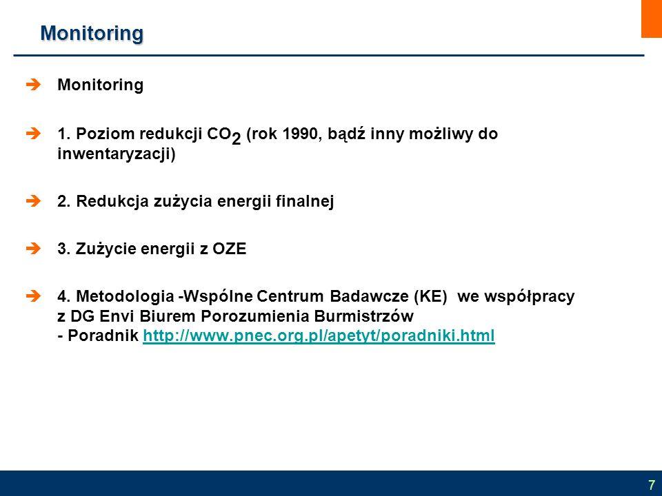 Monitoring  Monitoring  1. Poziom redukcji CO 2 (rok 1990, bądź inny możliwy do inwentaryzacji)  2. Redukcja zużycia energii finalnej  3. Zużycie