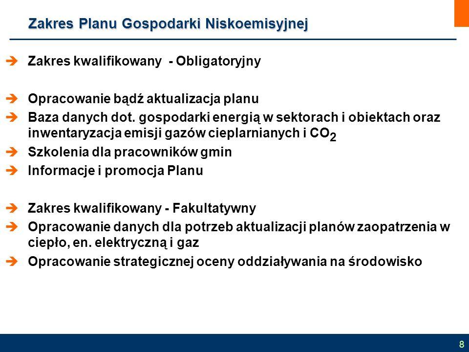 Zakres Planu Gospodarki Niskoemisyjnej  Zakres kwalifikowany - Obligatoryjny  Opracowanie bądź aktualizacja planu  Baza danych dot. gospodarki ener