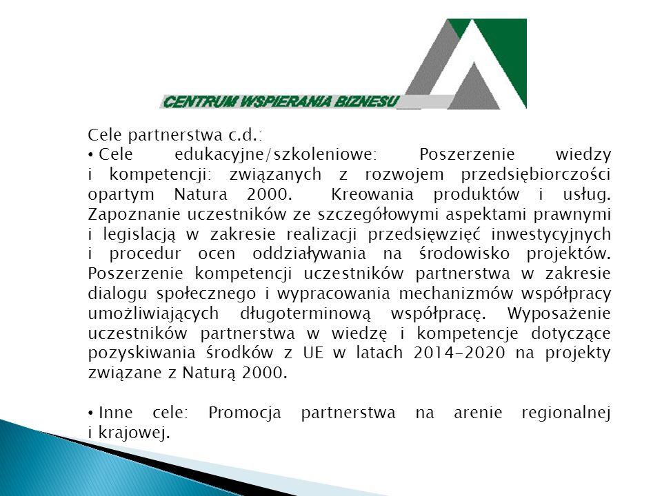 Cele partnerstwa c.d.: Cele edukacyjne/szkoleniowe: Poszerzenie wiedzy i kompetencji: związanych z rozwojem przedsiębiorczości opartym Natura 2000. Kr