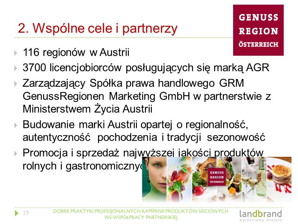 DOBRE PRAKTYKI PROFESJONALNYCH KAMPANII PRODUKTÓW SIECIOWYCH WE WSPÓŁPRACY PARTNERSKIEJ 2. Wspólne cele i partnerzy  116 regionów w Austrii  3700 li