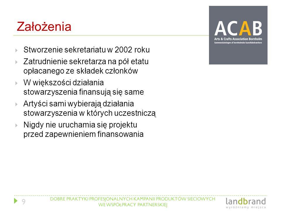 DOBRE PRAKTYKI PROFESJONALNYCH KAMPANII PRODUKTÓW SIECIOWYCH WE WSPÓŁPRACY PARTNERSKIEJ Założenia  Stworzenie sekretariatu w 2002 roku  Zatrudnienie