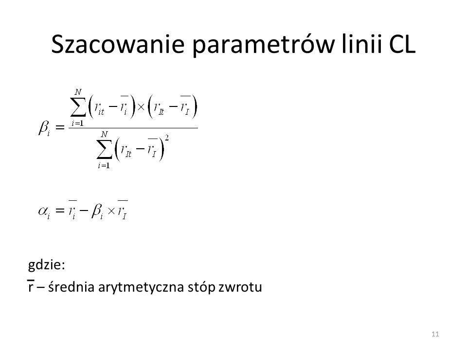 Szacowanie parametrów linii CL gdzie: r – średnia arytmetyczna stóp zwrotu 11