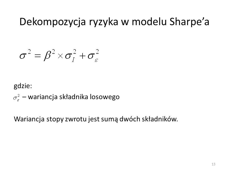Dekompozycja ryzyka w modelu Sharpe'a gdzie: – wariancja składnika losowego Wariancja stopy zwrotu jest sumą dwóch składników. 13