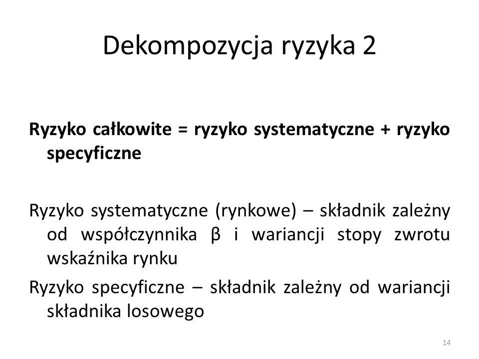 Dekompozycja ryzyka 2 Ryzyko całkowite = ryzyko systematyczne + ryzyko specyficzne Ryzyko systematyczne (rynkowe) – składnik zależny od współczynnika β i wariancji stopy zwrotu wskaźnika rynku Ryzyko specyficzne – składnik zależny od wariancji składnika losowego 14